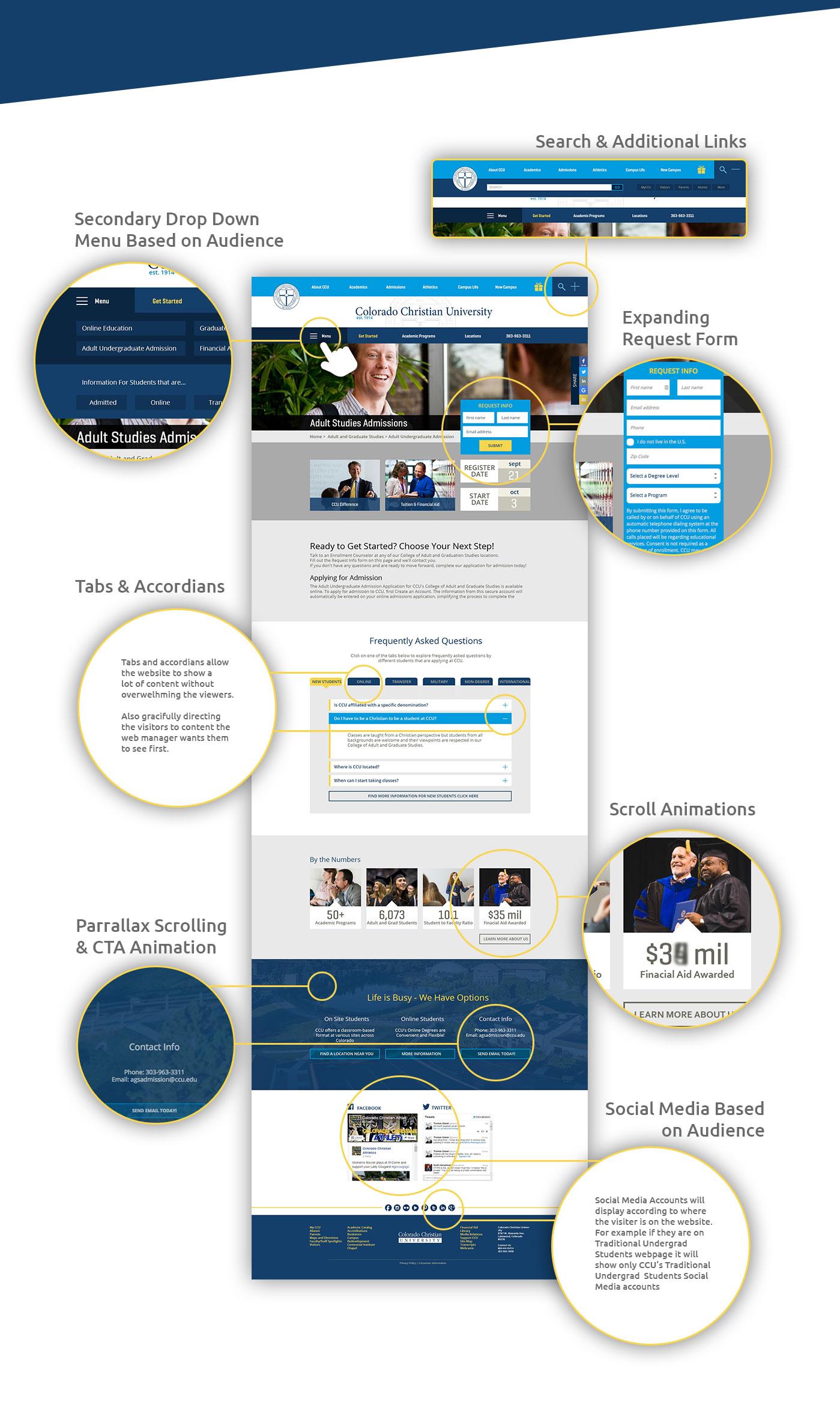 Colorado Christian University Main Website Layout