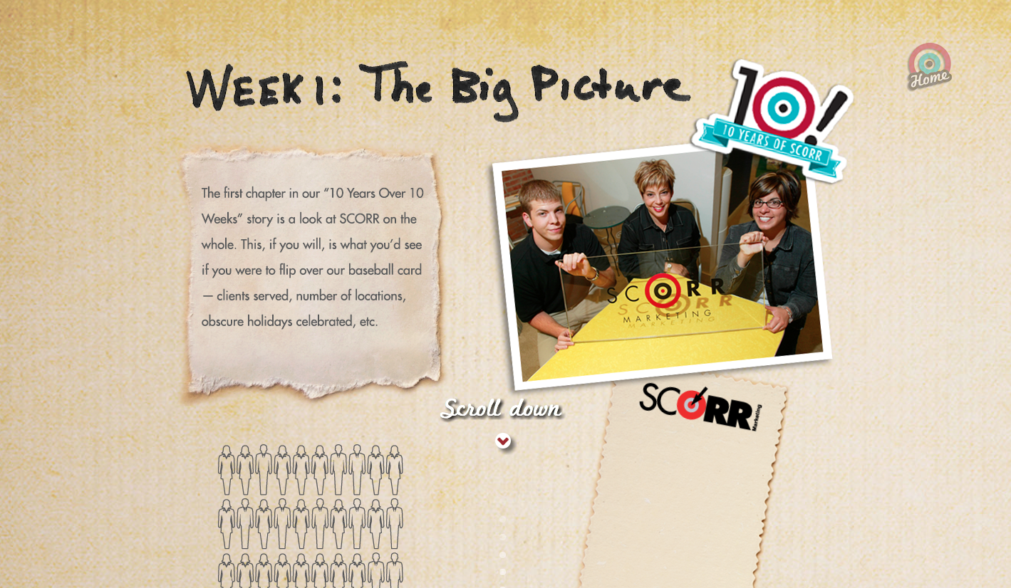 SCORR Ten Year Website Week One