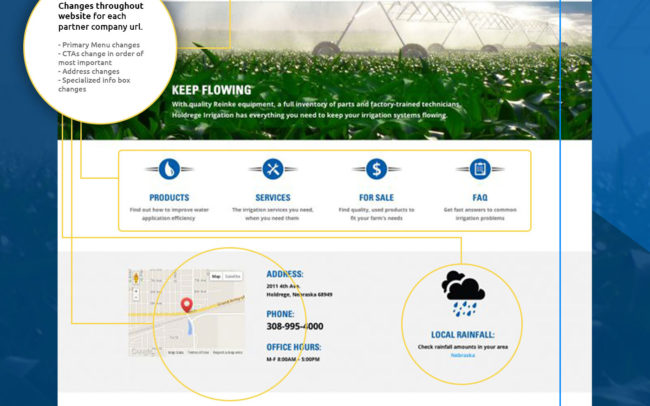 Holdrege Irrigation web layout