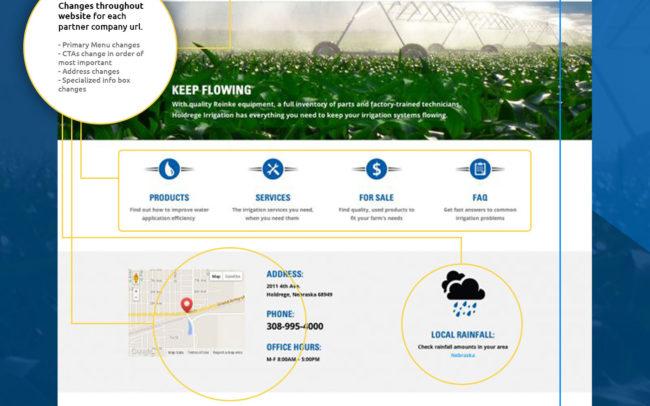 Holdrege Irrigation web layout