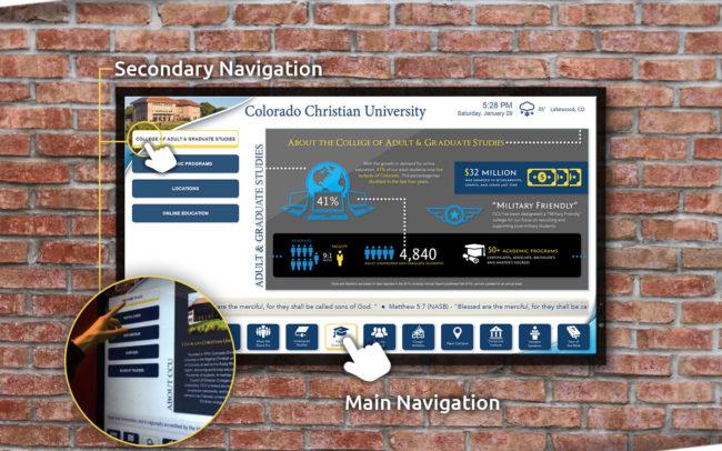 CCU Interactive TVs Description